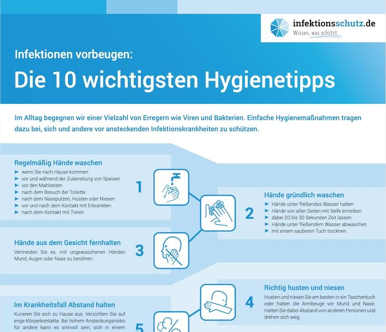 Hygienetipps